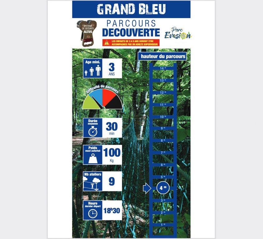 Découverte Grand Bleu