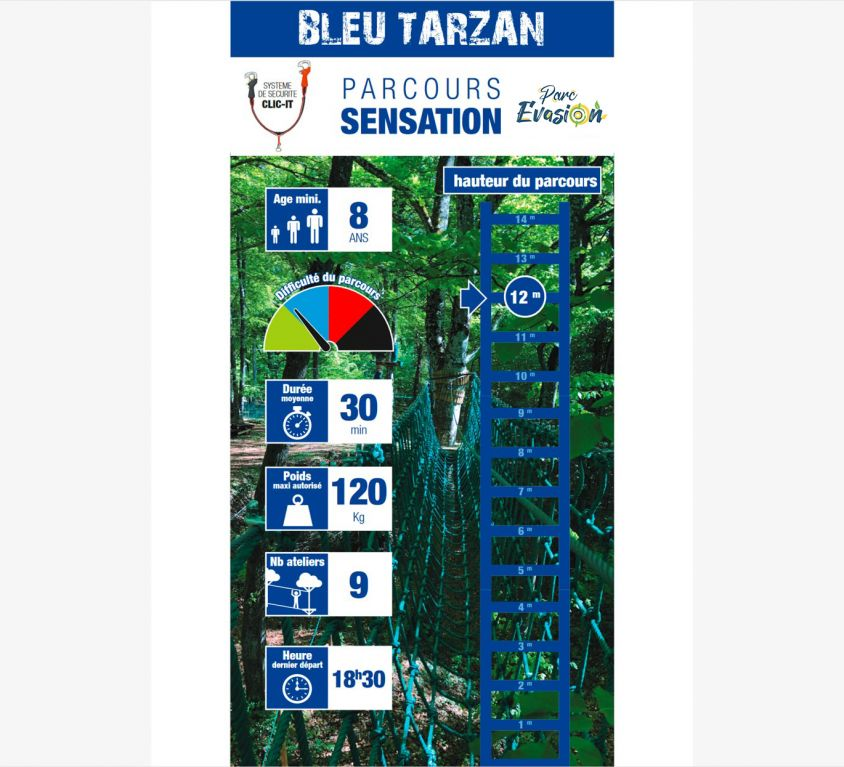 Sensation Bleu Tarzan