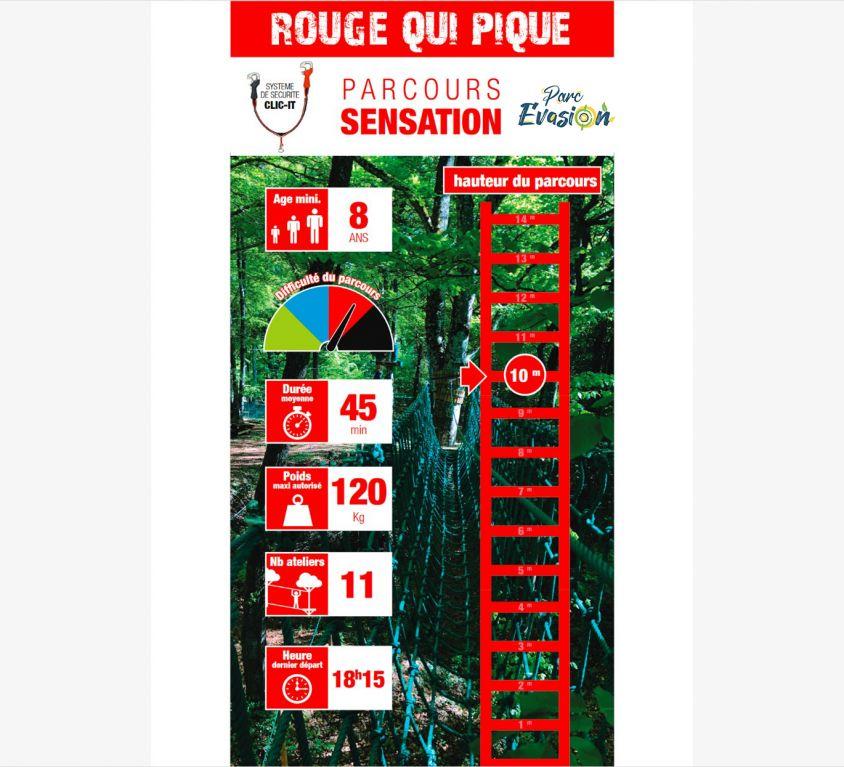 Sensation Rouge Qui Pique