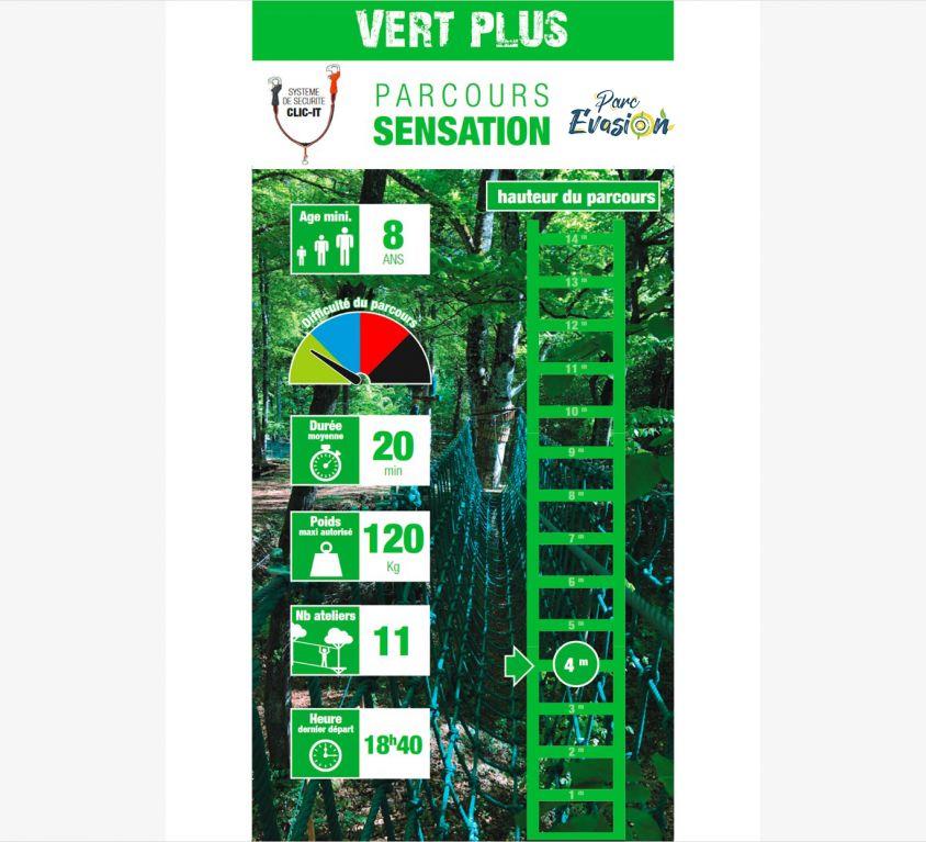 Sensation Vert Plus