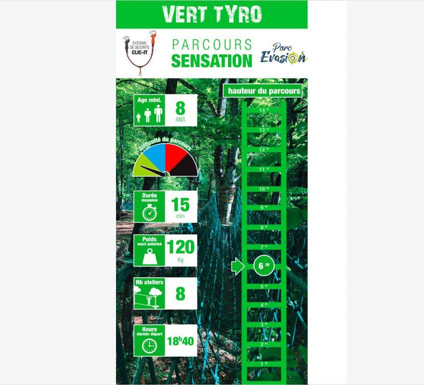 Sensation Vert Tyro